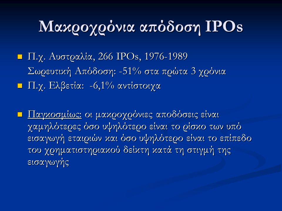 Μακροχρόνια απόδοση IPOs Π.χ. Αυστραλία, 266 IPOs, 1976-1989 Π.χ.