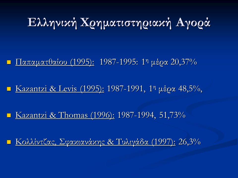 Ελληνική Χρηματιστηριακή Αγορά Παπαματθαίου (1995): 1987-1995: 1 η μέρα 20,37% Παπαματθαίου (1995): 1987-1995: 1 η μέρα 20,37% Kazantzi & Levis (1995): 1987-1991, 1 η μέρα 48,5%, Kazantzi & Levis (1995): 1987-1991, 1 η μέρα 48,5%, Kazantzi & Thomas (1996): 1987-1994, 51,73% Kazantzi & Thomas (1996): 1987-1994, 51,73% Κολλίντζας, Σφακιανάκης & Τυλιγάδα (1997): 26,3% Κολλίντζας, Σφακιανάκης & Τυλιγάδα (1997): 26,3%