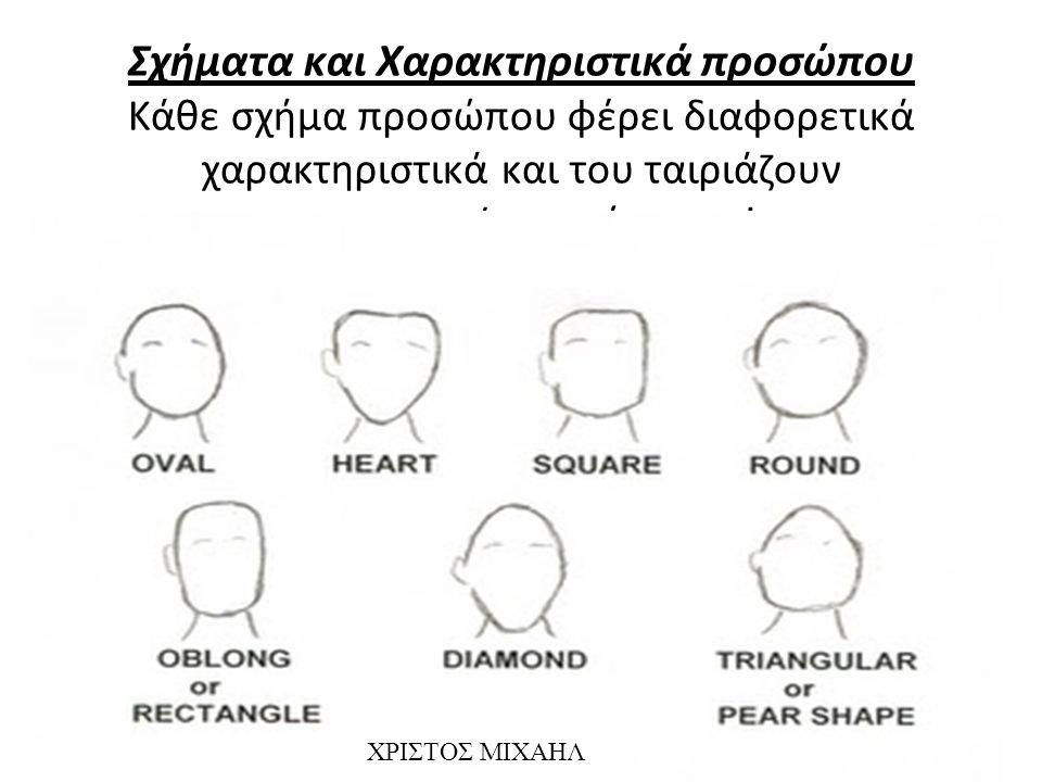 Σχήματα και Χαρακτηριστικά προσώπου Κάθε σχήμα προσώπου φέρει διαφορετικά χαρακτηριστικά και του ταιριάζουν συγκεκριμένα πράγματα.