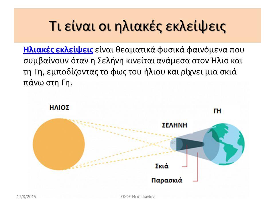 Ηλιακές εκλείψειςΗλιακές εκλείψεις είναι θεαματικά φυσικά φαινόμενα που συμβαίνουν όταν η Σελήνη κινείται ανάμεσα στον Ήλιο και τη Γη, εμποδίζοντας το φως του ήλιου και ρίχνει μια σκιά πάνω στη Γη.