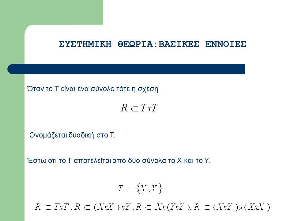 ΣΥΣΤΗΜΙΚΗ ΘΕΩΡΙΑ:ΒΑΣΙΚΕΣ ΕΝΝΟΙΕΣ Όταν το T είναι ένα σύνολο τότε η σχέση Ονομάζεται δυαδική στο Τ.