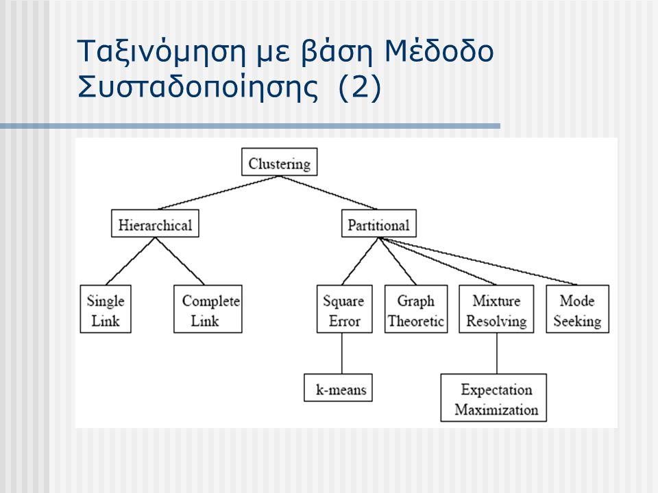 Ταξινόμηση με βάση Μέδοδο Συσταδοποίησης (2)