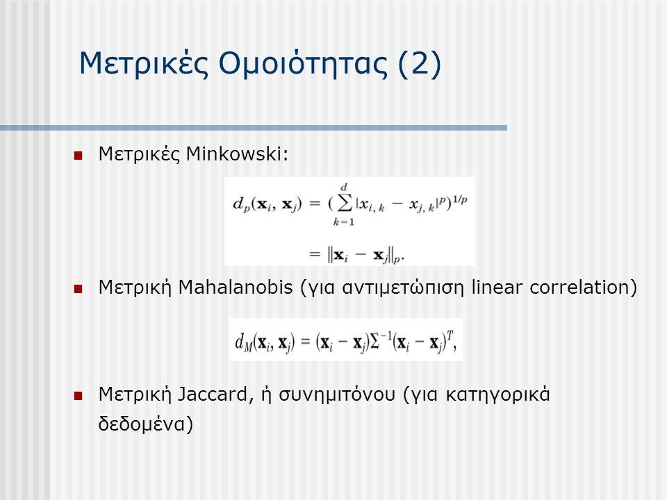 Μετρικές Ομοιότητας (2) Μετρικές Minkowski: Μετρική Mahalanobis (για αντιμετώπιση linear correlation) Μετρική Jaccard, ή συνημιτόνου (για κατηγορικά δεδομένα)