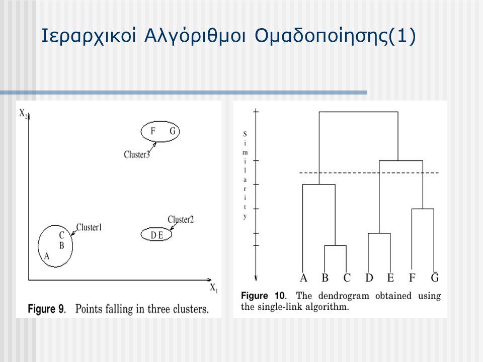 Ιεραρχικοί Αλγόριθμοι Ομαδοποίησης(1)