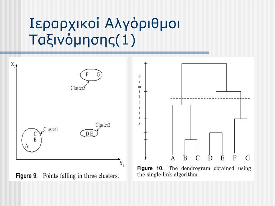 Ιεραρχικοί Αλγόριθμοι Ταξινόμησης(1)
