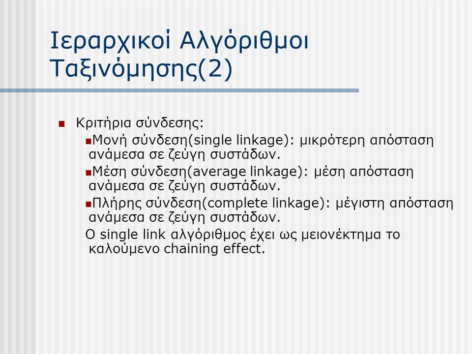 Ιεραρχικοί Αλγόριθμοι Ταξινόμησης(2) Κριτήρια σύνδεσης: Μονή σύνδεση(single linkage): μικρότερη απόσταση ανάμεσα σε ζεύγη συστάδων.