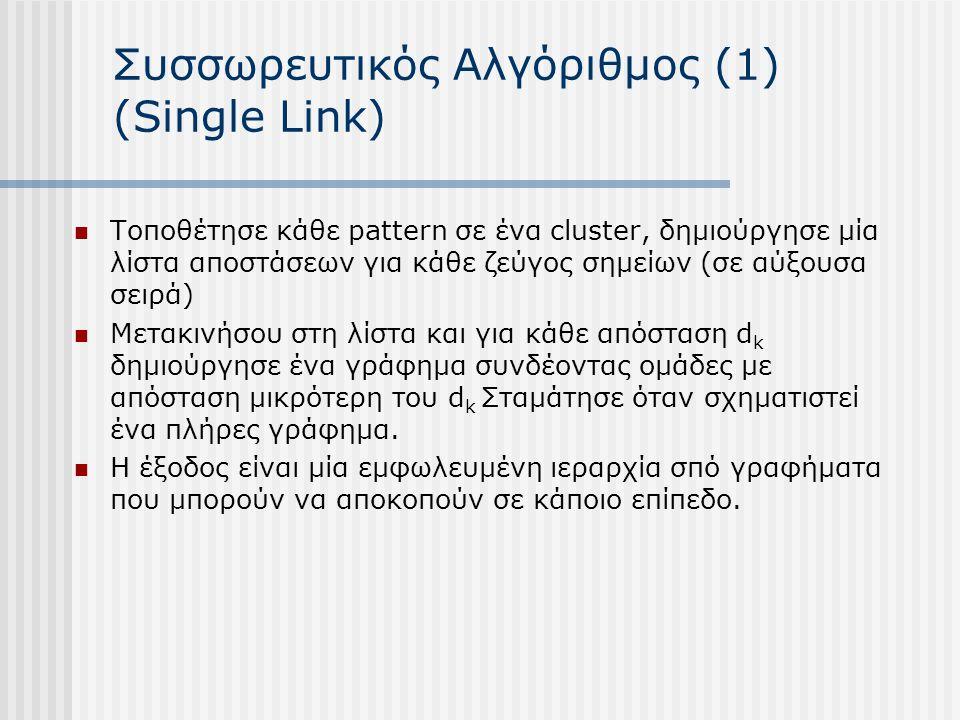 Συσσωρευτικός Αλγόριθμος (1) (Single Link) Τοποθέτησε κάθε pattern σε ένα cluster, δημιούργησε μία λίστα αποστάσεων για κάθε ζεύγος σημείων (σε αύξουσα σειρά) Μετακινήσου στη λίστα και για κάθε απόσταση d k δημιούργησε ένα γράφημα συνδέοντας ομάδες με απόσταση μικρότερη του d k Σταμάτησε όταν σχηματιστεί ένα πλήρες γράφημα.
