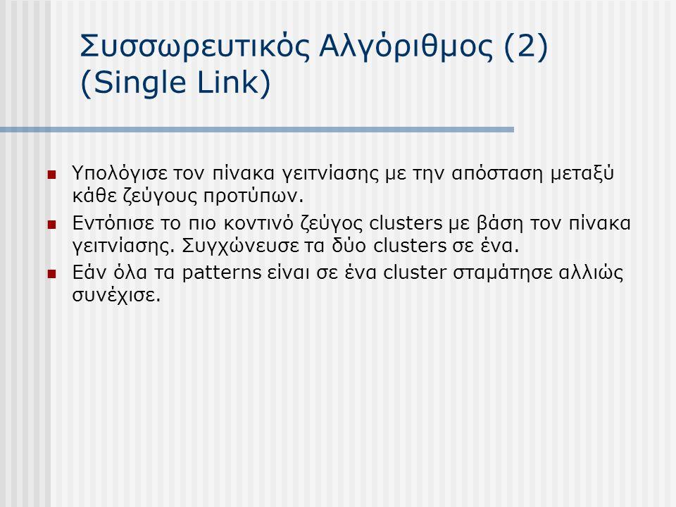 Συσσωρευτικός Αλγόριθμος (2) (Single Link) Υπολόγισε τον πίνακα γειτνίασης με την απόσταση μεταξύ κάθε ζεύγους προτύπων.