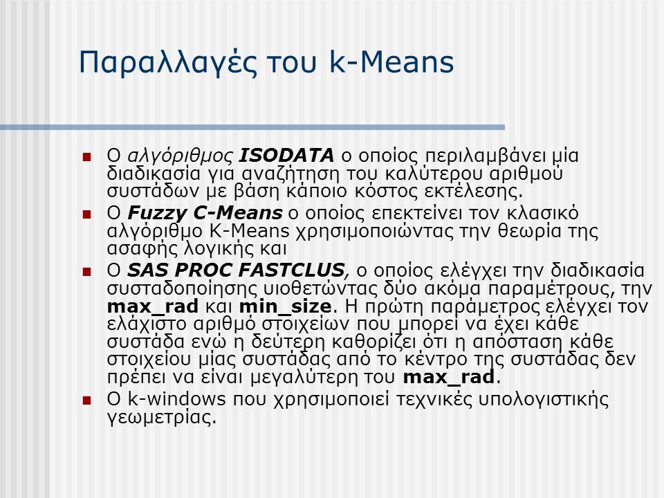 Παραλλαγές του k-Means Ο αλγόριθμος ISODATA ο οποίος περιλαμβάνει μία διαδικασία για αναζήτηση του καλύτερου αριθμού συστάδων με βάση κάποιο κόστος εκτέλεσης.