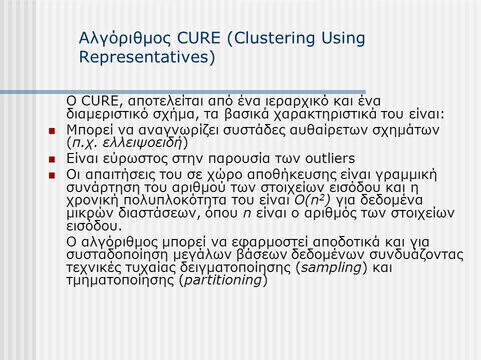 Αλγόριθμος CURE (Clustering Using Representatives) Ο CURE, αποτελείται από ένα ιεραρχικό και ένα διαμεριστικό σχήμα, τα βασικά χαρακτηριστικά του είναι: Mπορεί να αναγνωρίζει συστάδες αυθαίρετων σχημάτων (π.χ.