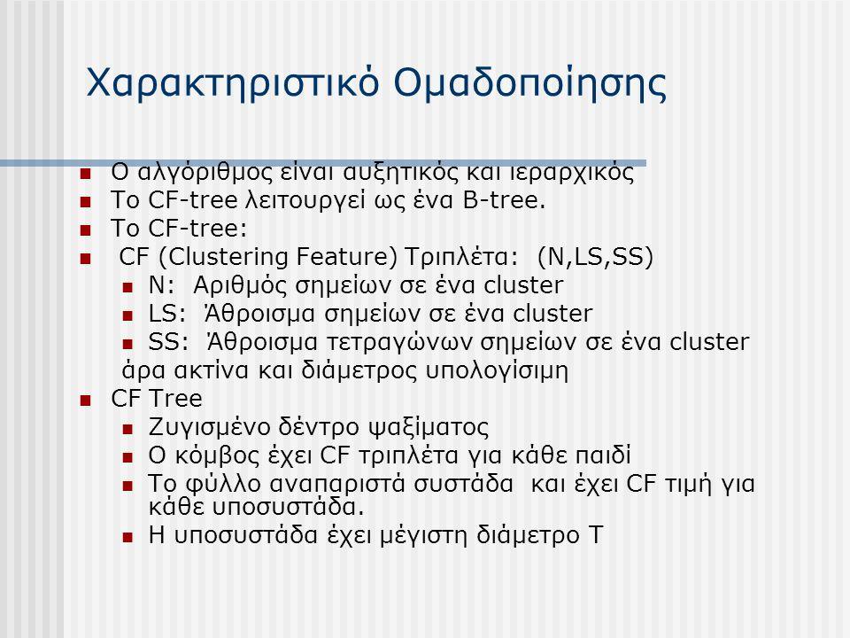 Χαρακτηριστικό Ομαδοποίησης Ο αλγόριθμος είναι αυξητικός και ιεραρχικός Το CF-tree λειτουργεί ως ένα B-tree.