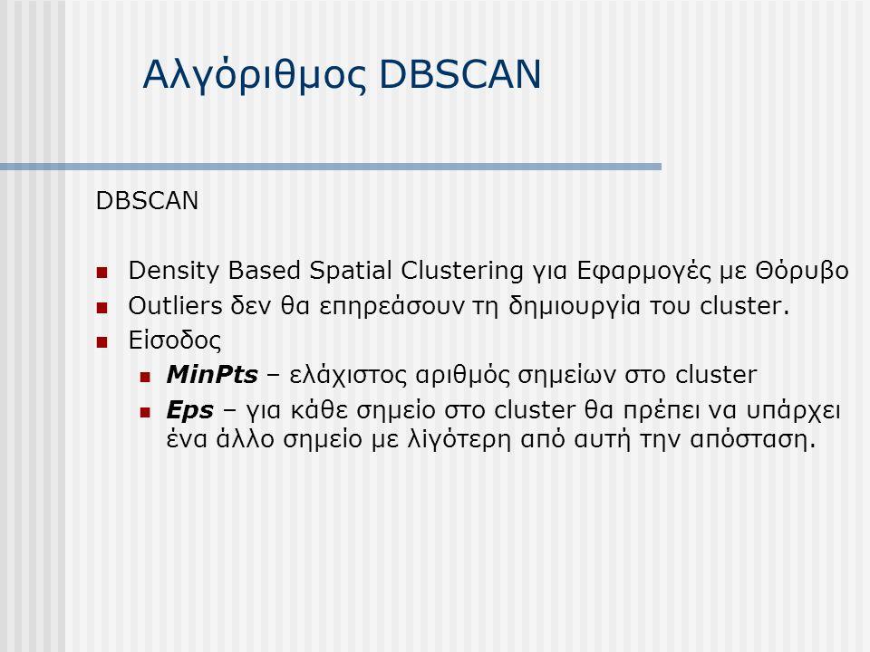 Αλγόριθμος DBSCAN DBSCAN Density Based Spatial Clustering για Εφαρμογές με Θόρυβο Outliers δεν θα επηρεάσουν τη δημιουργία του cluster.