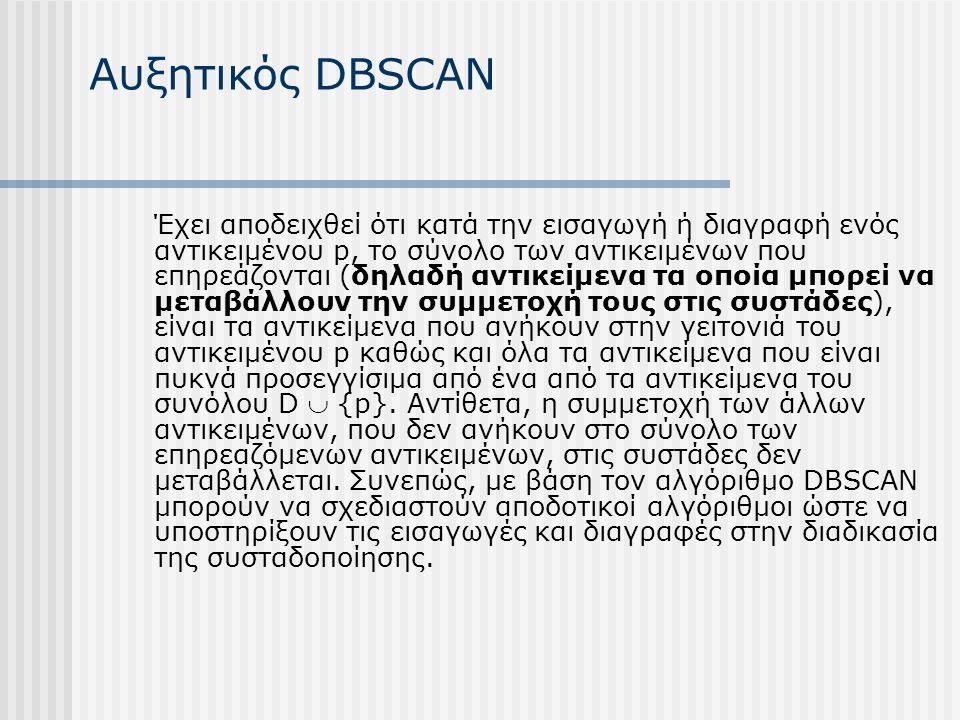 Αυξητικός DBSCAN Έχει αποδειχθεί ότι κατά την εισαγωγή ή διαγραφή ενός αντικειμένου p, το σύνολο των αντικειμένων που επηρεάζονται (δηλαδή αντικείμενα τα οποία μπορεί να μεταβάλλουν την συμμετοχή τους στις συστάδες), είναι τα αντικείμενα που ανήκουν στην γειτονιά του αντικειμένου p καθώς και όλα τα αντικείμενα που είναι πυκνά προσεγγίσιμα από ένα από τα αντικείμενα του συνόλου D  {p}.