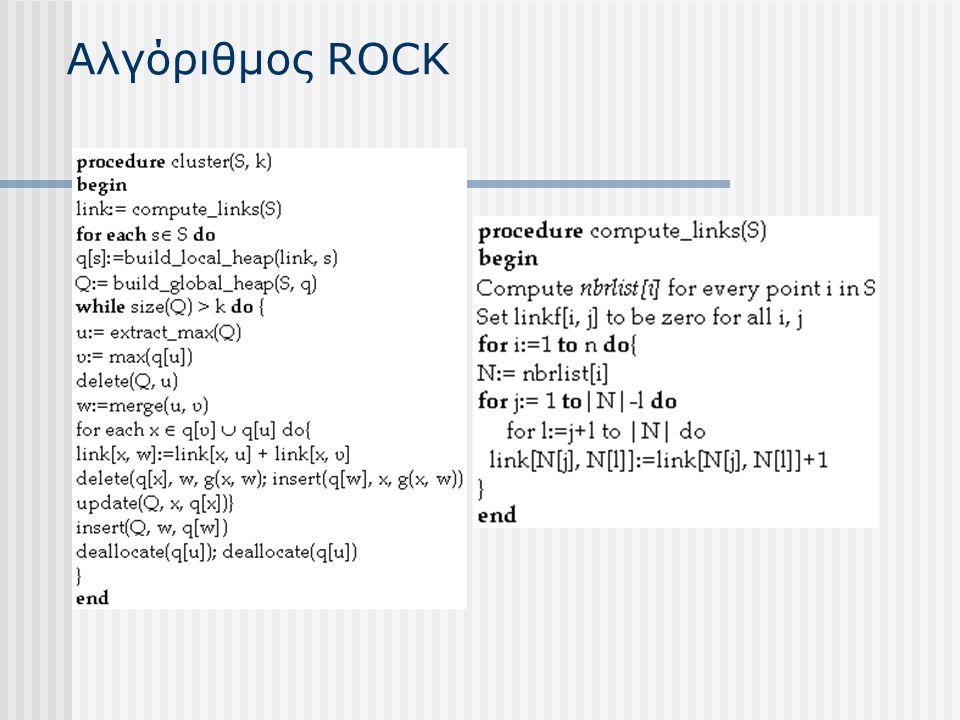 Αλγόριθμος ROCK