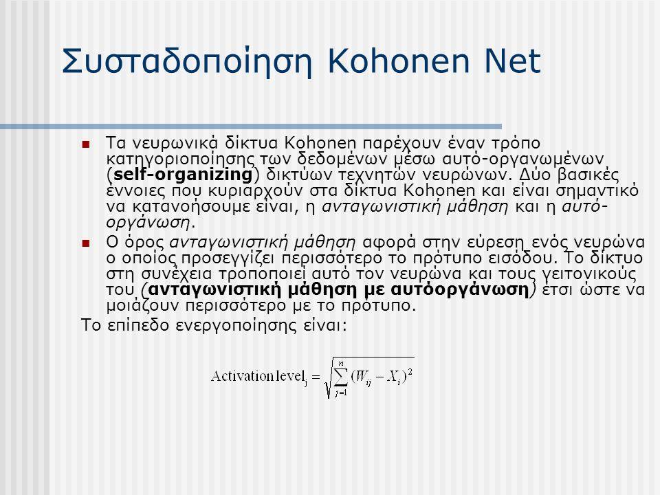Συσταδοποίηση Kohonen Net Τα νευρωνικά δίκτυα Kohonen παρέχουν έναν τρόπο κατηγοριοποίησης των δεδομένων μέσω αυτό-οργανωμένων (self-organizing) δικτύων τεχνητών νευρώνων.