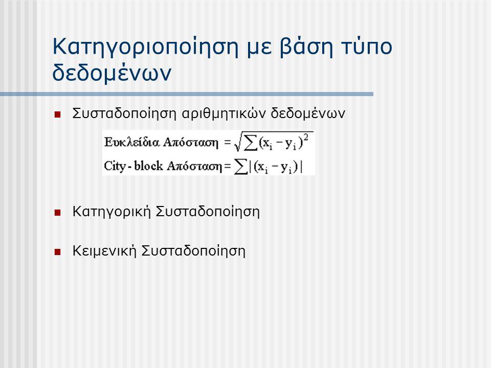Κατηγοριοποίηση με βάση τύπο δεδομένων Συσταδοποίηση αριθμητικών δεδομένων Κατηγορική Συσταδοποίηση Κειμενική Συσταδοποίηση