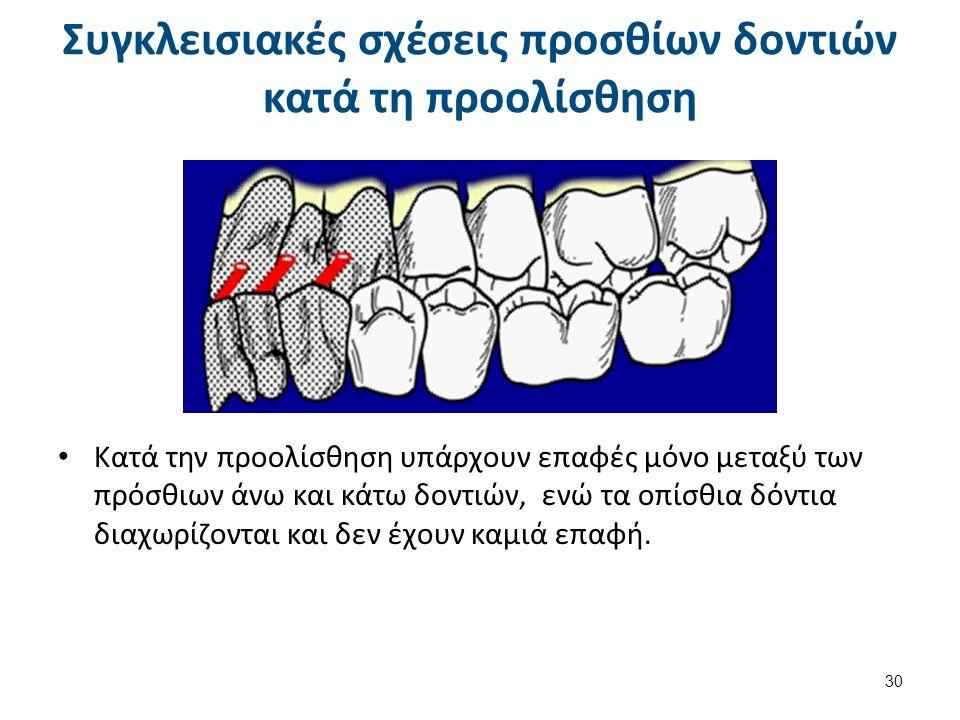 Κατά την προολίσθηση υπάρχουν επαφές μόνο μεταξύ των πρόσθιων άνω και κάτω δοντιών, ενώ τα οπίσθια δόντια διαχωρίζονται και δεν έχουν καμιά επαφή.