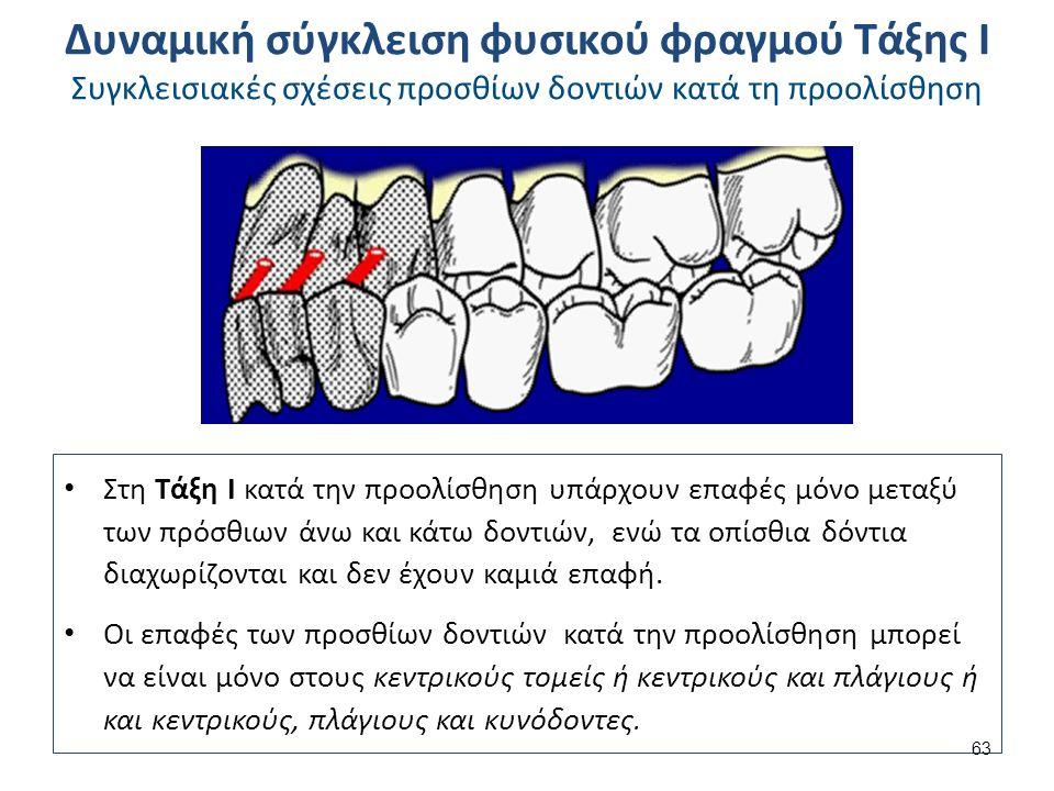 Στη Τάξη Ι κατά την προολίσθηση υπάρχουν επαφές μόνο μεταξύ των πρόσθιων άνω και κάτω δοντιών, ενώ τα οπίσθια δόντια διαχωρίζονται και δεν έχουν καμιά επαφή.
