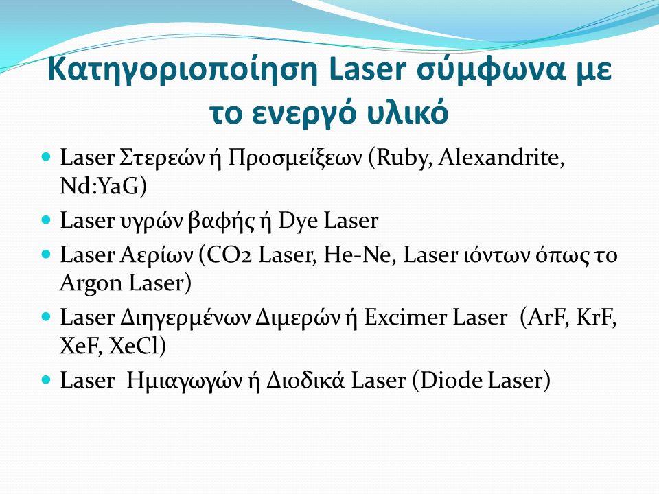 Κατηγοριοποίηση Laser σύμφωνα με το ενεργό υλικό Laser Στερεών ή Προσμείξεων (Ruby, Alexandrite, Nd:YaG) Laser υγρών βαφής ή Dye Laser Laser Αερίων (CO2 Laser, He-Ne, Laser ιόντων όπως το Argon Laser) Laser Διηγερμένων Διμερών ή Excimer Laser (ArF, KrF, XeF, XeCl) Laser Ημιαγωγών ή Διοδικά Laser (Diode Laser)
