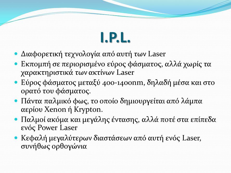 I.P.L.