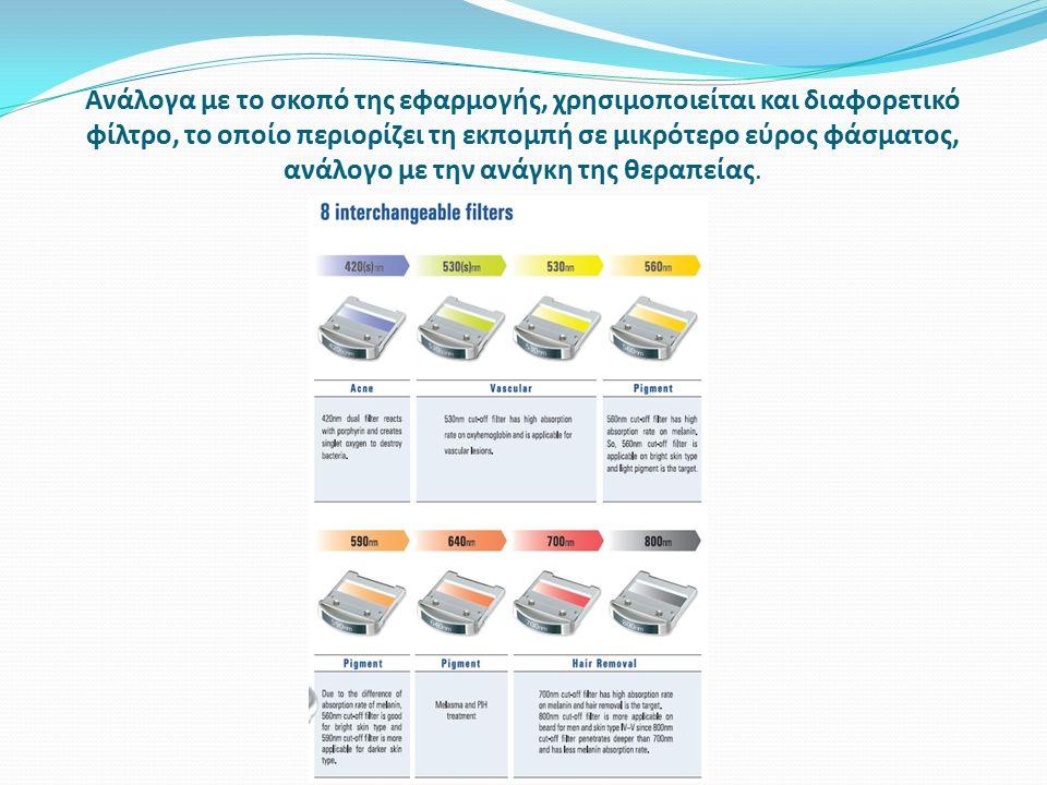 Ανάλογα με το σκοπό της εφαρμογής, χρησιμοποιείται και διαφορετικό φίλτρο, το οποίο περιορίζει τη εκπομπή σε μικρότερο εύρος φάσματος, ανάλογο με την ανάγκη της θεραπείας.