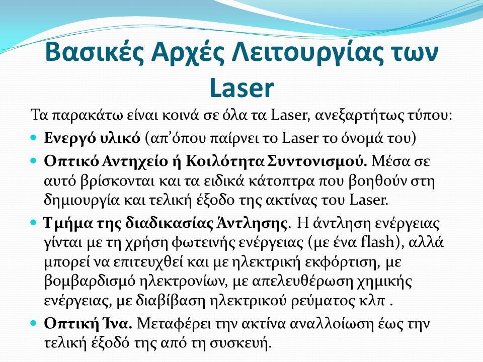 Βασικές Αρχές Λειτουργίας των Laser Τα παρακάτω είναι κοινά σε όλα τα Laser, ανεξαρτήτως τύπου: Ενεργό υλικό (απ'όπου παίρνει το Laser το όνομά του) Οπτικό Αντηχείο ή Κοιλότητα Συντονισμού.