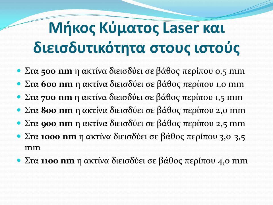 Μήκος Κύματος Laser και διεισδυτικότητα στους ιστούς Στα 500 nm η ακτίνα διεισδύει σε βάθος περίπου 0,5 mm Στα 600 nm η ακτίνα διεισδύει σε βάθος περίπου 1,0 mm Στα 700 nm η ακτίνα διεισδύει σε βάθος περίπου 1,5 mm Στα 800 nm η ακτίνα διεισδύει σε βάθος περίπου 2,0 mm Στα 900 nm η ακτίνα διεισδύει σε βάθος περίπου 2,5 mm Στα 1000 nm η ακτίνα διεισδύει σε βάθος περίπου 3,0-3,5 mm Στα 1100 nm η ακτίνα διεισδύει σε βάθος περίπου 4,0 mm