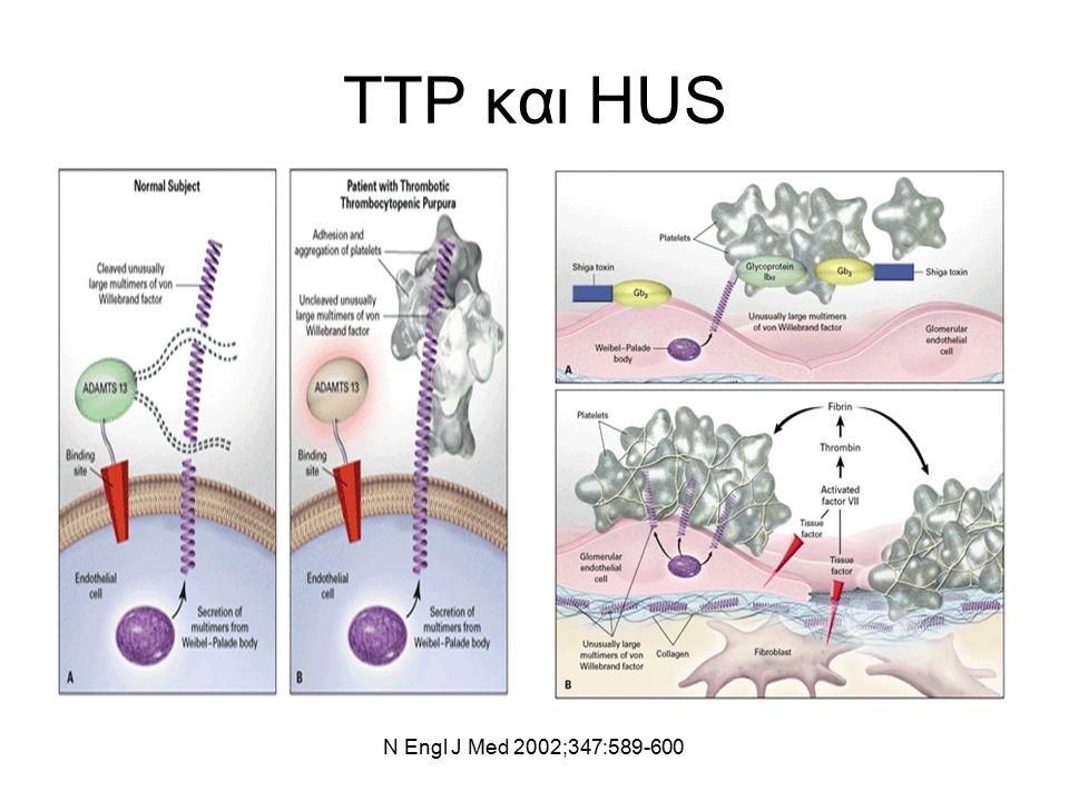 TTP και HUS N Engl J Med 2002;347:589-600