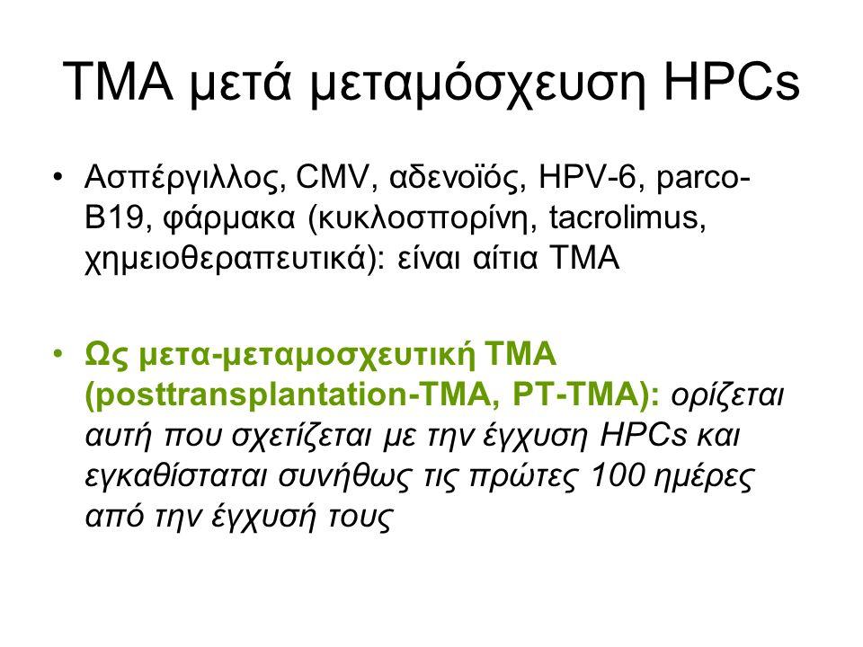 ΤΜΑ μετά μεταμόσχευση HPCs Ασπέργιλλος, CMV, αδενοϊός, HPV-6, parco- B19, φάρμακα (κυκλοσπορίνη, tacrolimus, χημειοθεραπευτικά): είναι αίτια ΤΜΑ Ως μετα-μεταμοσχευτική ΤΜΑ (posttransplantation-TMA, PT-TMA): ορίζεται αυτή που σχετίζεται με την έγχυση HPCs και εγκαθίσταται συνήθως τις πρώτες 100 ημέρες από την έγχυσή τους