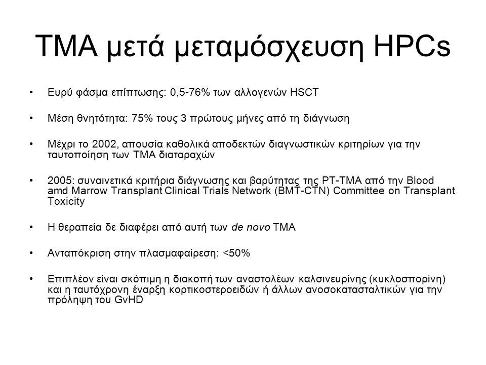 ΤΜΑ μετά μεταμόσχευση HPCs Ευρύ φάσμα επίπτωσης: 0,5-76% των αλλογενών HSCT Μέση θνητότητα: 75% τους 3 πρώτους μήνες από τη διάγνωση Μέχρι το 2002, απουσία καθολικά αποδεκτών διαγνωστικών κριτηρίων για την ταυτοποίηση των ΤΜΑ διαταραχών 2005: συναινετικά κριτήρια διάγνωσης και βαρύτητας της PT-TMA από την Blood amd Marrow Transplant Clinical Trials Network (BMT-CTN) Committee on Transplant Toxicity Η θεραπεία δε διαφέρει από αυτή των de novo TMA Ανταπόκριση στην πλασμαφαίρεση: <50% Επιπλέον είναι σκόπιμη η διακοπή των αναστολέων καλσινευρίνης (κυκλοσπορίνη) και η ταυτόχρονη έναρξη κορτικοστεροειδών ή άλλων ανοσοκατασταλτικών για την πρόληψη του GvHD