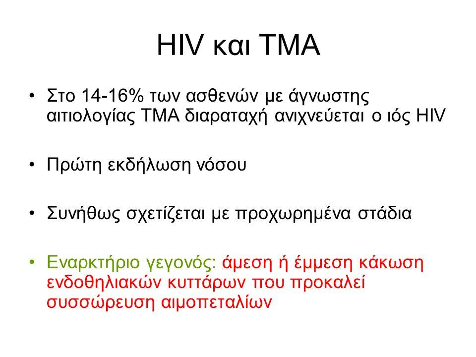HIV και ΤΜΑ Στο 14-16% των ασθενών με άγνωστης αιτιολογίας ΤΜΑ διαραταχή ανιχνεύεται ο ιός HIV Πρώτη εκδήλωση νόσου Συνήθως σχετίζεται με προχωρημένα στάδια Εναρκτήριο γεγονός: άμεση ή έμμεση κάκωση ενδοθηλιακών κυττάρων που προκαλεί συσσώρευση αιμοπεταλίων