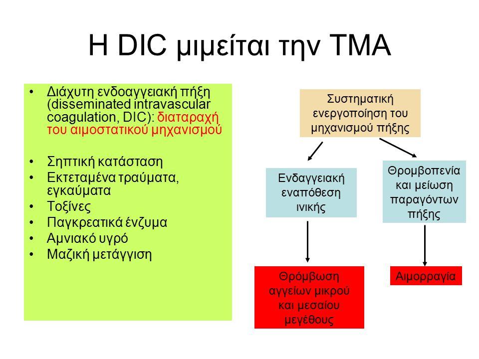 Η DIC μιμείται την ΤΜΑ Διάχυτη ενδοαγγειακή πήξη (disseminated intravascular coagulation, DIC): διαταραχή του αιμοστατικού μηχανισμού Σηπτική κατάσταση Εκτεταμένα τραύματα, εγκαύματα Τοξίνες Παγκρεατικά ένζυμα Αμνιακό υγρό Μαζική μετάγγιση Συστηματική ενεργοποίηση του μηχανισμού πήξης Ενδαγγειακή εναπόθεση ινικής Θρομβοπενία και μείωση παραγόντων πήξης Θρόμβωση αγγείων μικρού και μεσαίου μεγέθους Αιμορραγία