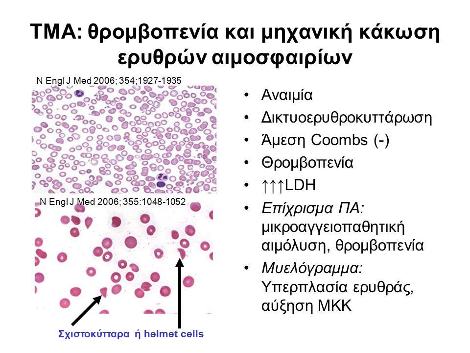 TMA: θρομβοπενία και μηχανική κάκωση ερυθρών αιμοσφαιρίων Αναιμία Δικτυοερυθροκυττάρωση Άμεση Coombs (-) Θρομβοπενία ↑↑↑LDH Επίχρισμα ΠΑ: μικροαγγειοπαθητική αιμόλυση, θρομβοπενία Μυελόγραμμα: Υπερπλασία ερυθράς, αύξηση ΜΚΚ Σχιστοκύτταρα ή helmet cells N Engl J Med 2006; 354;1927-1935 N Engl J Med 2006; 355:1048-1052
