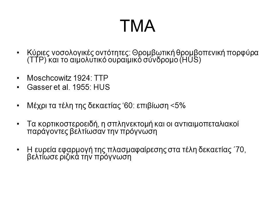 ΤΜΑ Κύριες νοσολογικές οντότητες: Θρομβωτική θρομβοπενική πορφύρα (ΤΤP) και το αιμολυτικό ουραιμικό σύνδρομο (HUS) Moschcowitz 1924: TTP Gasser et al.