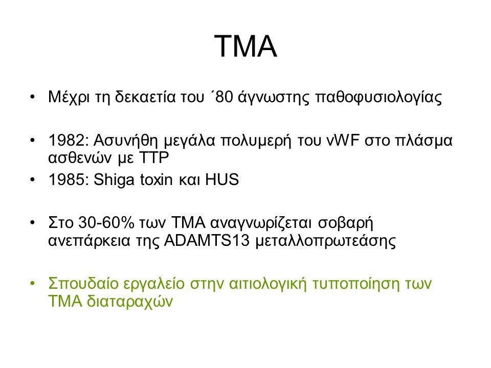 ΤΜΑ Μέχρι τη δεκαετία του ΄80 άγνωστης παθοφυσιολογίας 1982: Ασυνήθη μεγάλα πολυμερή του vWF στο πλάσμα ασθενών με TTP 1985: Shiga toxin και HUS Στο 30-60% των ΤΜΑ αναγνωρίζεται σοβαρή ανεπάρκεια της ADAMTS13 μεταλλοπρωτεάσης Σπουδαίο εργαλείο στην αιτιολογική τυποποίηση των ΤΜΑ διαταραχών
