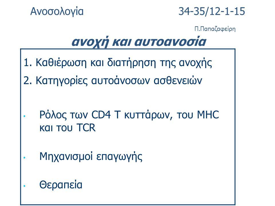 Ανοσολογία 34-35/12-1-15 Π.Παπαζαφείρη ανοχή και αυτοανοσία 1.