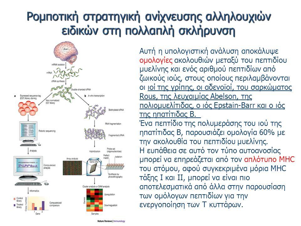 Ρομποτική στρατηγική ανίχνευσης αλληλουχιών ειδικών στη πολλαπλή σκλήρυνση Αυτή η υπολογιστική ανάλυση αποκάλυψε ομολογίες ακολουθιών μεταξύ του πεπτιδίου μυελίνης και ενός αριθμού πεπτιδίων από ζωικούς ιούς, στους οποίους περιλαμβάνονται οι ιοί της γρίπης, οι αδενοϊοί, του σαρκώματος Rous, της λευχαιμίας Abelson, της πολιομυελίτιδας, ο ιός Epstain-Barr και ο ιός της ηπατίτιδας Β.