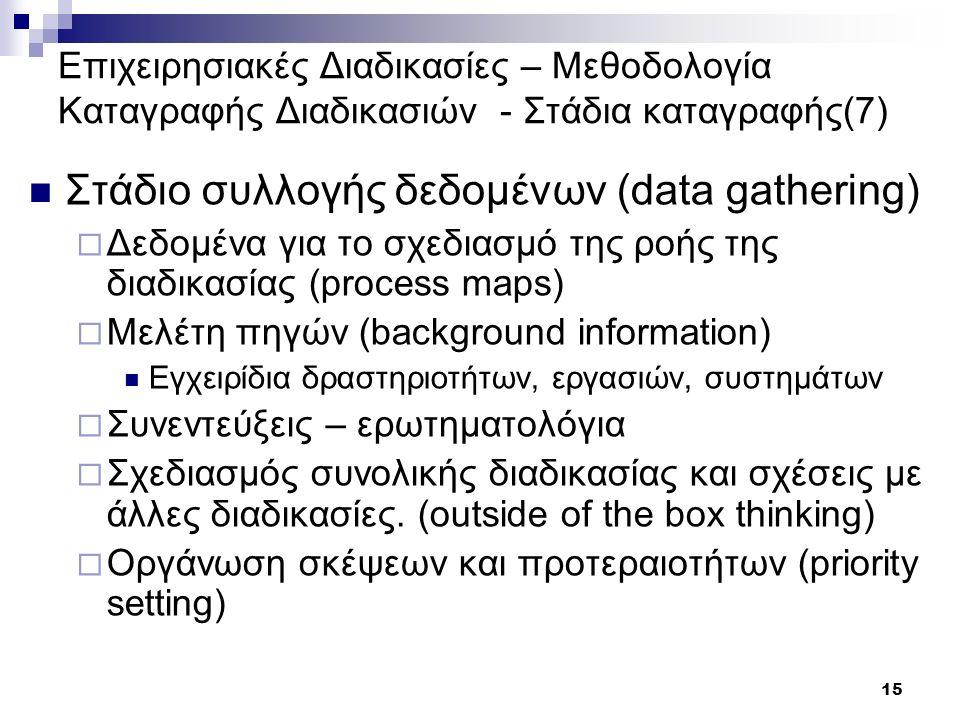 15 Επιχειρησιακές Διαδικασίες – Μεθοδολογία Καταγραφής Διαδικασιών - Στάδια καταγραφής(7) Στάδιο συλλογής δεδομένων (data gathering)  Δεδομένα για το σχεδιασμό της ροής της διαδικασίας (process maps)  Μελέτη πηγών (background information) Εγχειρίδια δραστηριοτήτων, εργασιών, συστημάτων  Συνεντεύξεις – ερωτηματολόγια  Σχεδιασμός συνολικής διαδικασίας και σχέσεις με άλλες διαδικασίες.