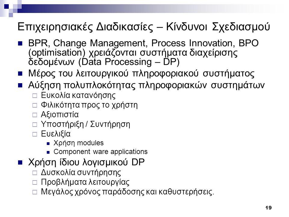 19 Επιχειρησιακές Διαδικασίες – Κίνδυνοι Σχεδιασμού BPR, Change Management, Process Innovation, BPO (optimisation) χρειάζονται συστήματα διαχείρισης δεδομένων (Data Processing – DP) Μέρος του λειτουργικού πληροφοριακού συστήματος Αύξηση πολυπλοκότητας πληροφοριακών συστημάτων  Ευκολία κατανόησης  Φιλικότητα προς το χρήστη  Αξιοπιστία  Υποστήριξη / Συντήρηση  Ευελιξία Χρήση modules Component ware applications Χρήση ίδιου λογισμικού DP  Δυσκολία συντήρησης  Προβλήματα λειτουργίας  Μεγάλος χρόνος παράδοσης και καθυστερήσεις.
