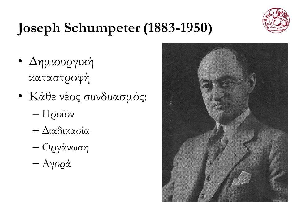 Αξιώματα του Schumpeter Η καινοτομία ταυτίζεται με την πρόοδο – Τεχνική – Οικονομική – Κοινωνική Η καινοτομία συνδέεται με την επιτυχία – Αμφισβήτηση της βασικής αρχής της νεοκλασσικής οικονομικής θεωρίας – Εξελικτικά οικονομικά