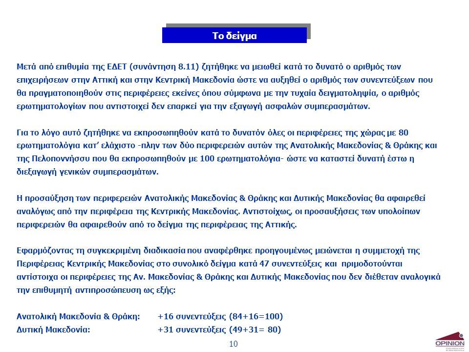 10 Μετά από επιθυμία της ΕΔΕΤ (συνάντηση 8.11) ζητήθηκε να μειωθεί κατά το δυνατό ο αριθμός των επιχειρήσεων στην Αττική και στην Κεντρική Μακεδονία ώστε να αυξηθεί ο αριθμός των συνεντεύξεων που θα πραγματοποιηθούν στις περιφέρειες εκείνες όπου σύμφωνα με την τυχαία δειγματοληψία, ο αριθμός ερωτηματολογίων που αντιστοιχεί δεν επαρκεί για την εξαγωγή ασφαλών συμπερασμάτων.