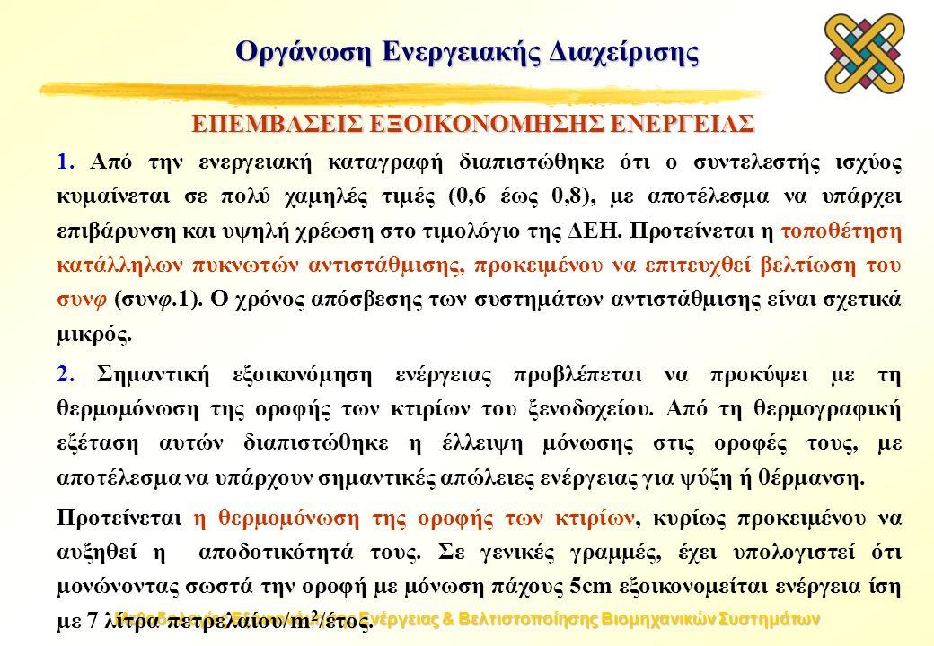 Μεθοδολογίες Εξοικονόμησης Ενέργειας & Βελτιστοποίησης Βιομηχανικών Συστημάτων Οργάνωση Ενεργειακής Διαχείρισης ΕΠΕΜΒΑΣΕΙΣ ΕΞΟΙΚΟΝΟΜΗΣΗΣ ΕΝΕΡΓΕΙΑΣ 1.