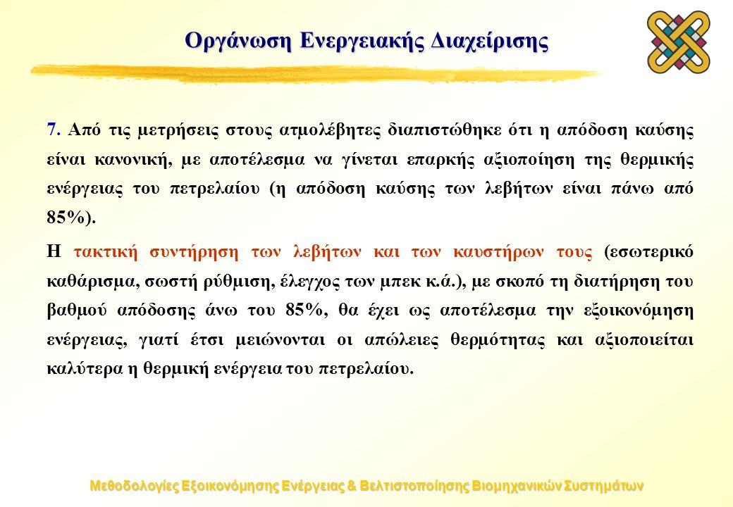 Μεθοδολογίες Εξοικονόμησης Ενέργειας & Βελτιστοποίησης Βιομηχανικών Συστημάτων Οργάνωση Ενεργειακής Διαχείρισης 7.