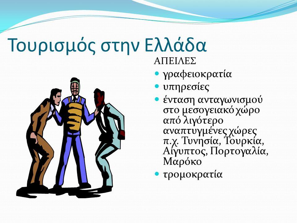 Τουρισμός στην Ελλάδα ΑΠΕΙΛΕΣ γραφειοκρατία υπηρεσίες ένταση ανταγωνισμού στο μεσογειακό χώρο από λιγότερο αναπτυγμένες χώρες π.χ.