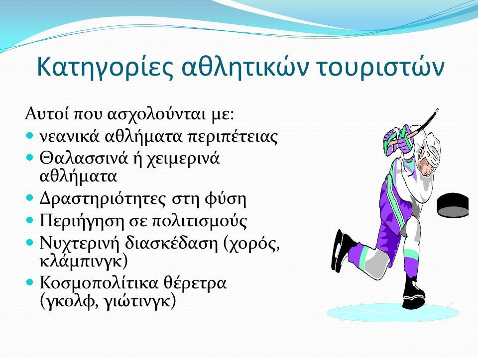 Κατηγορίες αθλητικών τουριστών Αυτοί που ασχολούνται με: νεανικά αθλήματα περιπέτειας Θαλασσινά ή χειμερινά αθλήματα Δραστηριότητες στη φύση Περιήγηση σε πολιτισμούς Νυχτερινή διασκέδαση (χορός, κλάμπινγκ) Κοσμοπολίτικα θέρετρα (γκολφ, γιώτινγκ)