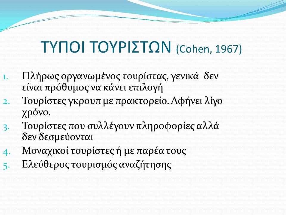 ΤΥΠΟΙ ΤΟΥΡΙΣΤΩΝ (Cohen, 1967) 1.