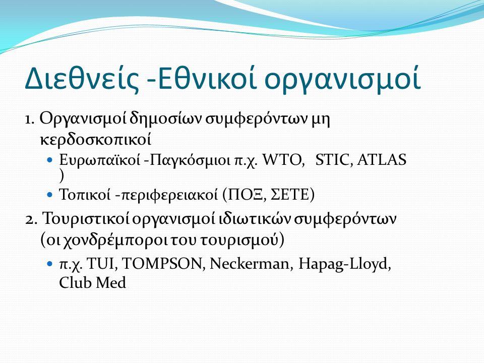 Διεθνείς -Εθνικοί οργανισμοί 1.