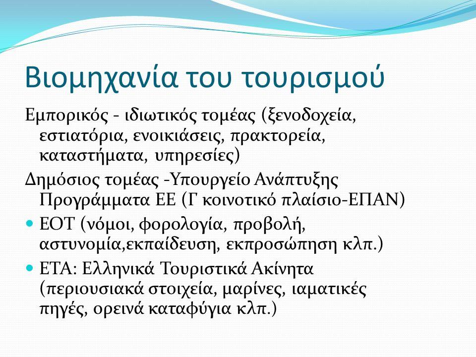Βιομηχανία του τουρισμού Εμπορικός - ιδιωτικός τομέας (ξενοδοχεία, εστιατόρια, ενοικιάσεις, πρακτορεία, καταστήματα, υπηρεσίες) Δημόσιος τομέας -Υπουργείο Ανάπτυξης Προγράμματα ΕΕ (Γ κοινοτικό πλαίσιο-ΕΠΑΝ) ΕΟΤ (νόμοι, φορολογία, προβολή, αστυνομία,εκπαίδευση, εκπροσώπηση κλπ.) ΕΤΑ: Ελληνικά Τουριστικά Ακίνητα (περιουσιακά στοιχεία, μαρίνες, ιαματικές πηγές, ορεινά καταφύγια κλπ.)