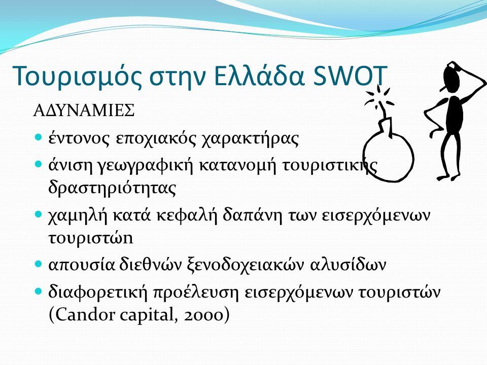 Τουρισμός στην Ελλάδα SWOT ΑΔΥΝΑΜΙΕΣ έντονος εποχιακός χαρακτήρας άνιση γεωγραφική κατανομή τουριστικής δραστηριότητας χαμηλή κατά κεφαλή δαπάνη των εισερχόμενων τουριστώn απουσία διεθνών ξενοδοχειακών αλυσίδων διαφορετική προέλευση εισερχόμενων τουριστών (Candor capital, 2000)