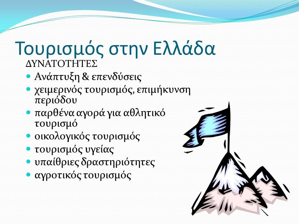 Τουρισμός στην Ελλάδα ΔΥΝΑΤΟΤΗΤΕΣ Ανάπτυξη & επενδύσεις χειμερινός τουρισμός, επιμήκυνση περιόδου παρθένα αγορά για αθλητικό τουρισμό οικολογικός τουρισμός τουρισμός υγείας υπαίθριες δραστηριότητες αγροτικός τουρισμός